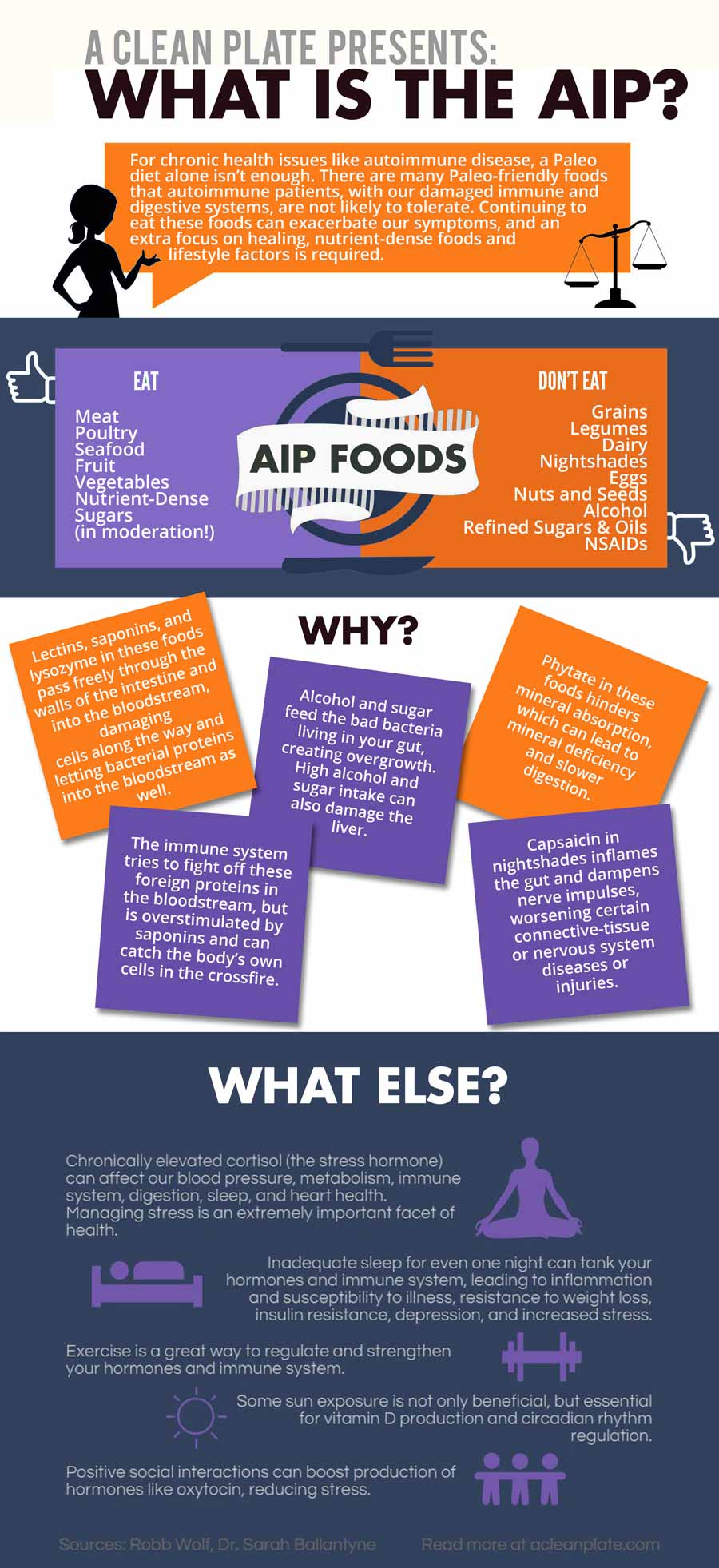 What Is The Autoimmune Protocol Aip A Clean Plate